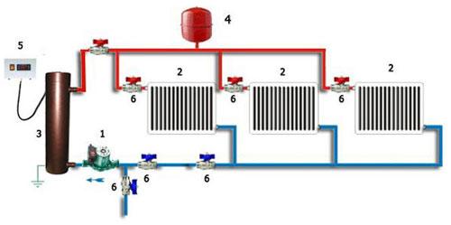 1) - Циркуляционный насос