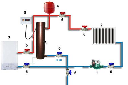 подключение глубинного насоса электрическая схема